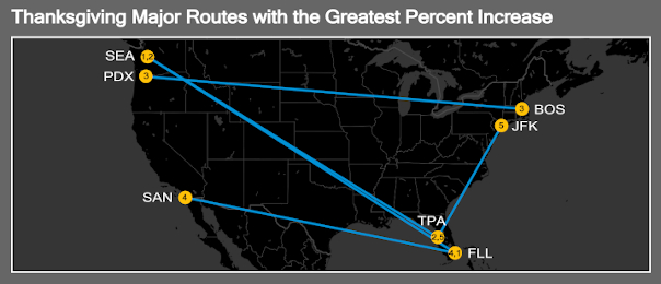 U.S. map showing major flight routes with the greatest percentage increase